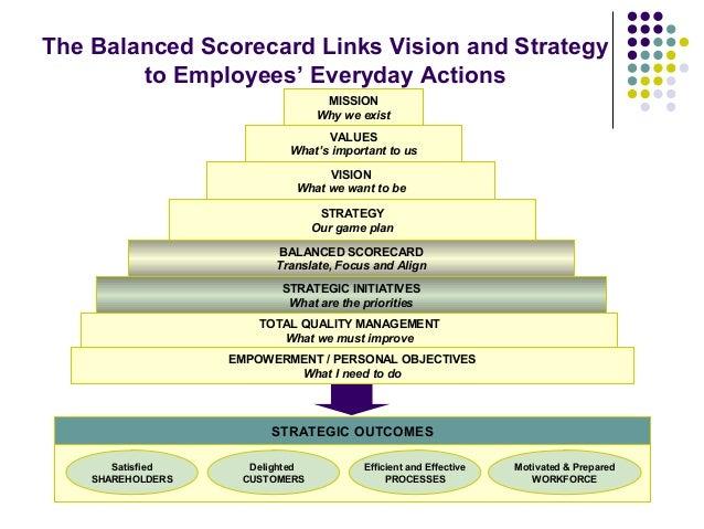 hilton balanced scorecard Towards more gender-balanced teams  info: scorecard@20-firstcom 2014 global gender balance scorecard united states 13 25 6.