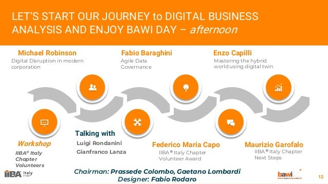 01 bawi 2018_colombo_digital business analysis is now