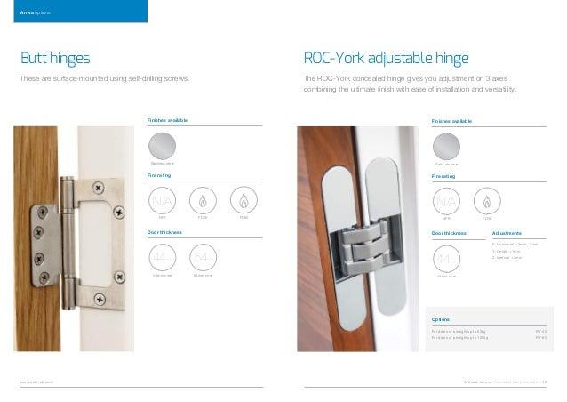 ... 8. ...  sc 1 st  SlideShare & Selo Concealed Frame Doorsets