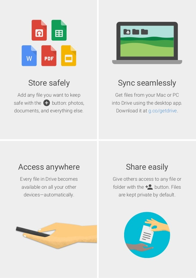 Every file in Drive becomes available on all your other devices—automatically. Access anywhere Add any file you want to keep...