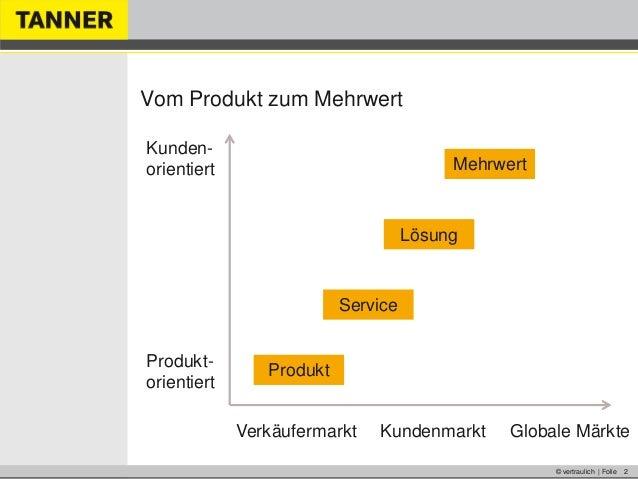 © vertraulich | Folie 2Vom Produkt zum MehrwertVerkäufermarkt Kundenmarkt Globale MärkteKunden-orientiertProdukt-orientier...