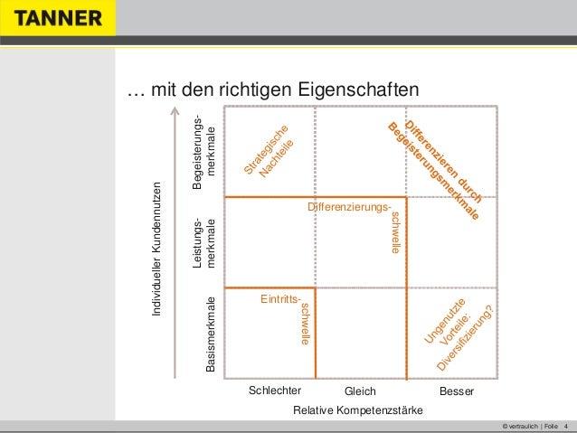 © vertraulich | Folie 4… mit den richtigen EigenschaftenSchlechter Gleich BesserBasismerkmaleLeistungs-merkmaleBegeisterun...