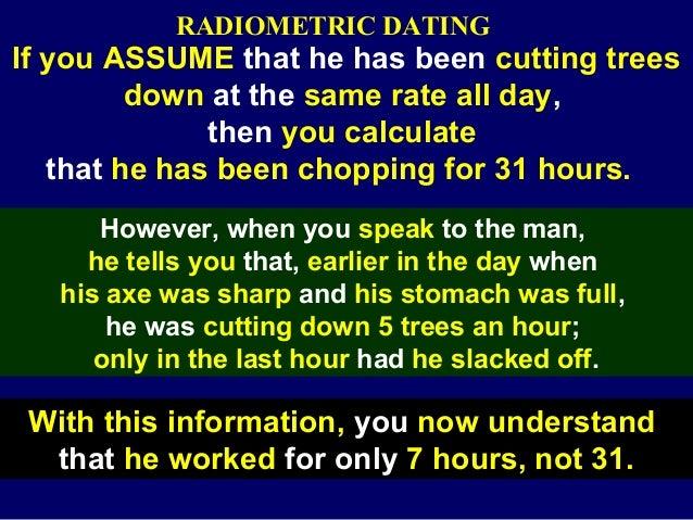 K-ar dating calculator