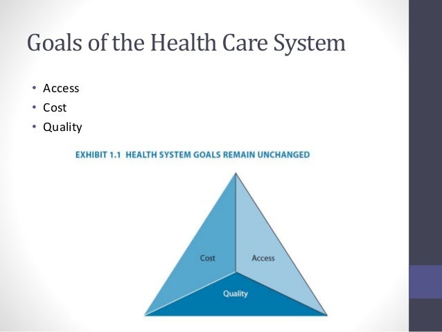 goals of healthcare administration Competency model it is the program's goal that by the time students have successfully completed the course work and administrative residency, they will have mastered the competencies outlined in the following domains i the health and health care environment.