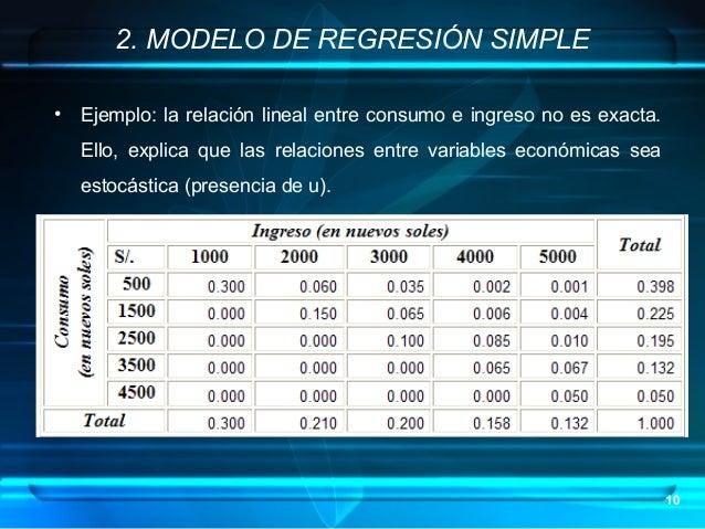 Econometria I Modelo De Regresion Lineal Simple