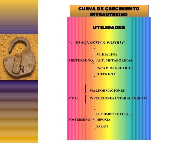 CURVA DE CRECIMIENTO INTRAUTERINO  UTILIDADES 3- DIAGNOSTICO POSIBLE M. HIALINA PRETERMINO  ALT. METABOLICAS INCAP. REGULA...