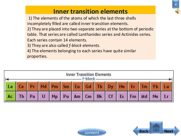 01 clasification of element inner transition elements urtaz Choice Image