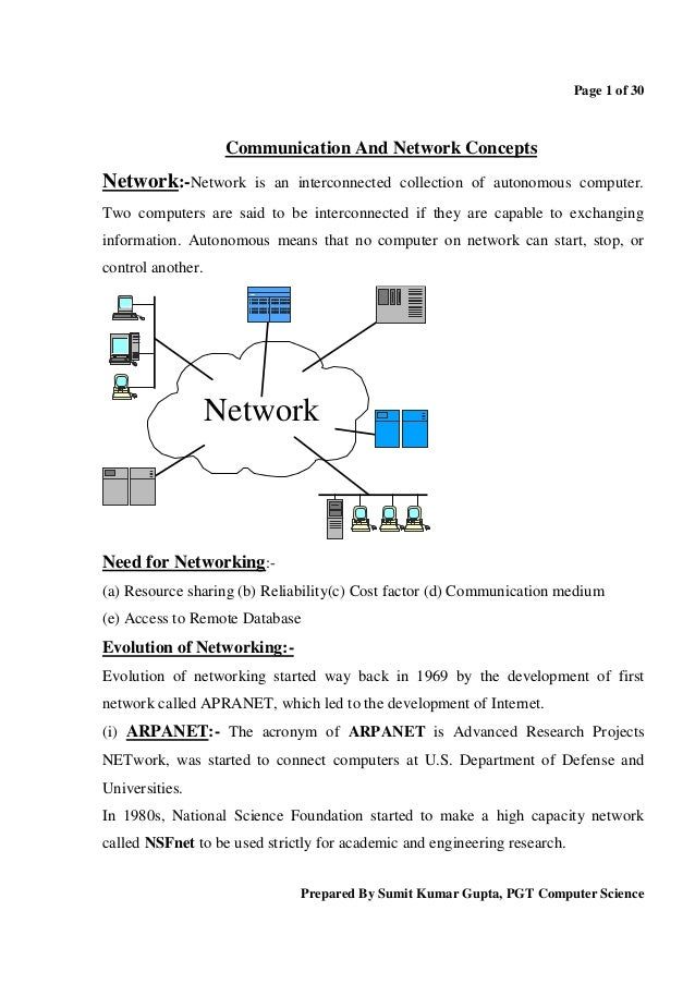 Page 1 of 30                    Communication And Network ConceptsNetwork:-Network       is an interconnected collection o...