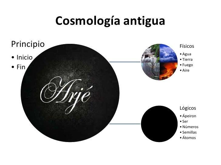 Resultado de imagen de cosmologia en la edad antigua