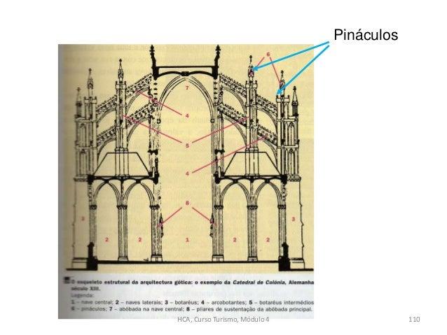 Pináculos HCA, Curso Turismo, Módulo 4 110