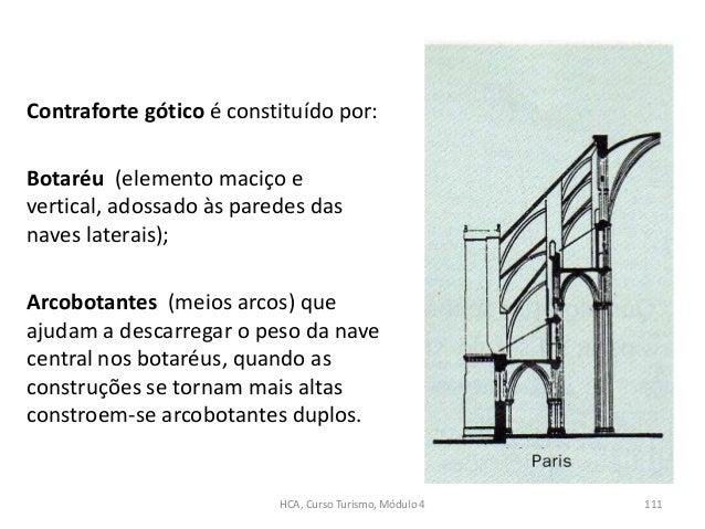 Contraforte gótico é constituído por: Botaréu (elemento maciço e vertical, adossado às paredes das naves laterais); Arcobo...