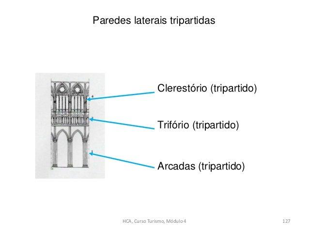 Arcadas (tripartido) Trifório (tripartido) Clerestório (tripartido) Paredes laterais tripartidas HCA, Curso Turismo, Módul...