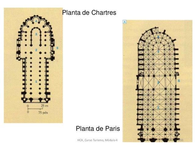 Planta de Chartres Planta de Paris HCA, Curso Turismo, Módulo 4 133