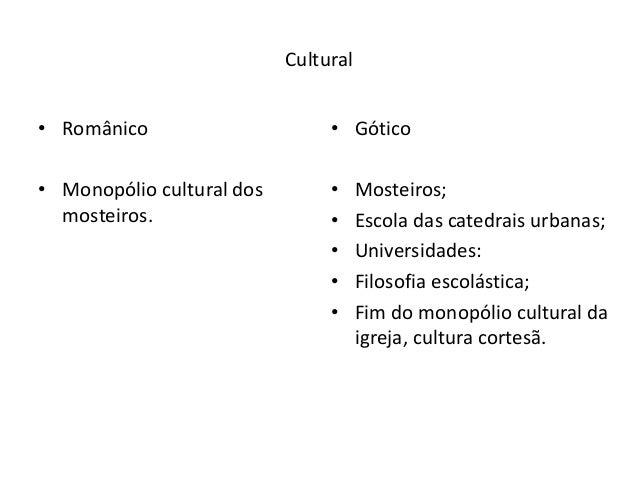 Cultural • Românico • Monopólio cultural dos mosteiros. • Gótico • Mosteiros; • Escola das catedrais urbanas; • Universida...