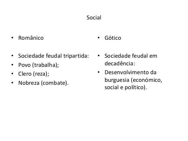 Social • Românico • Sociedade feudal tripartida: • Povo (trabalha); • Clero (reza); • Nobreza (combate). • Gótico • Socied...