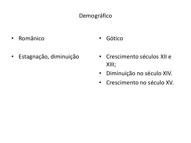 Demográfico • Românico • Estagnação, diminuição • Gótico • Crescimento séculos XII e XIII; • Diminuição no século XIV. • C...