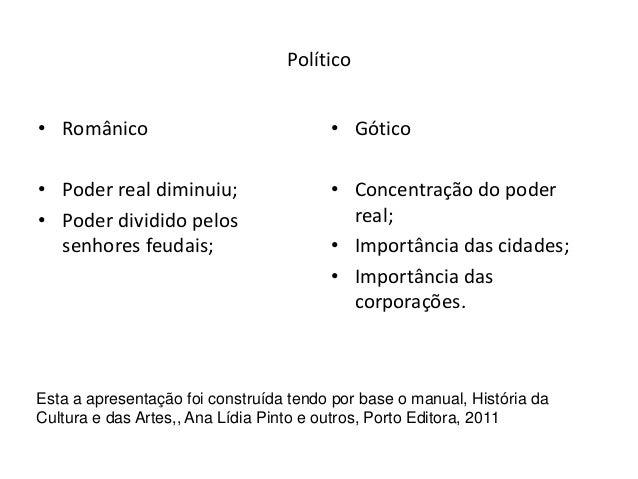 Político • Românico • Poder real diminuiu; • Poder dividido pelos senhores feudais; • Gótico • Concentração do poder real;...