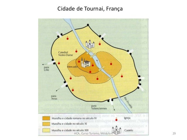 Cidade de Tournai, França HCA, Curso Turismo, Módulo 4 29