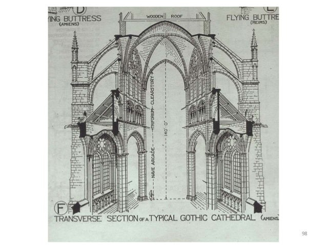HCA, Curso Turismo, Módulo 4 98