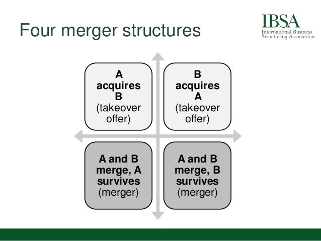 the impact of mergers acquisitions on it governance structures Framework theory mergers and acquisitions in the financial sector are undertaken for a wide variety of reasons in any given case, more than one motive may underlie the decision to merge motives may vary merge, the effects of mergers on stock prices, and the post-merger performance of cost and price measures.