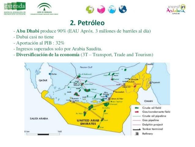2. Petróleo Oleoducto AD a Fujairah, 370kms, conectando con el Océano Indico, alternativa al estrecho de Ormuz.