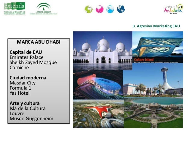 MARCA SHARJAH Cultura Islámica Universidad de Sharjah Tradición Turismo 3. Agresivo Marketing EAU