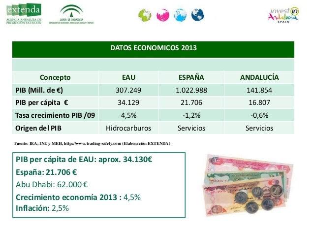 Entorno Económico de EAU – Comercio Exterior Centro de Re – exportación MENA + (30%) Principales Clientes: Países GCC, Jap...