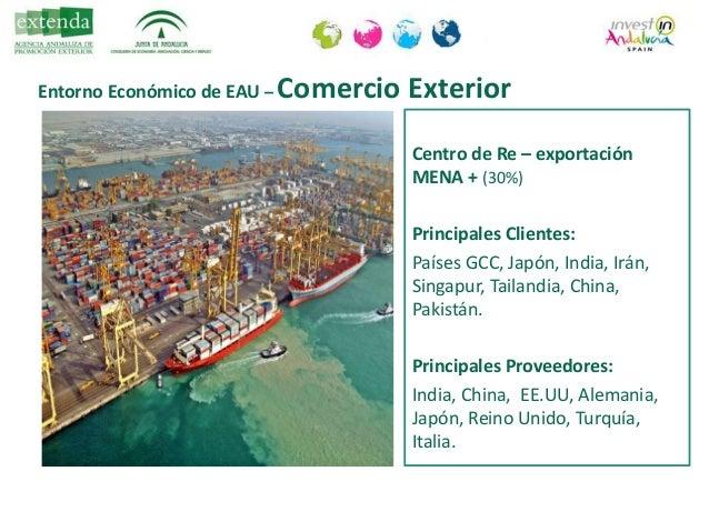 Entorno Económico de EAU – Comercio Exterior • Andalucía 4ª CC.AA. Exportadora a EAU. • Por provincias: Sevilla, Cádiz, Hu...