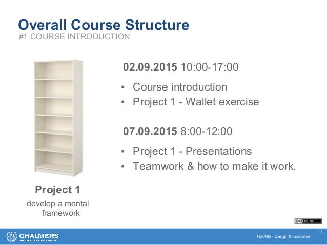 TEK495 - Design & Innovation 02.09.2015 10:00-17:00 ▪ Course introduction ▪ Project 1 - Wallet exercise 07.09.2015 8:00-12...