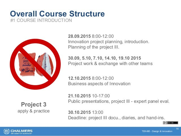 TEK495 - Design & Innovation 28.09.2015 8:00-12:00 Innovation project planning, introduction. Planning of the project III....