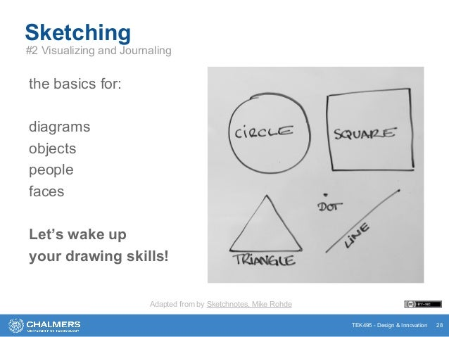 TEK495 - Design & Innovation 28 Sketching #2 Visualizing and Journaling the basics for: diagrams objects people faces Let'...