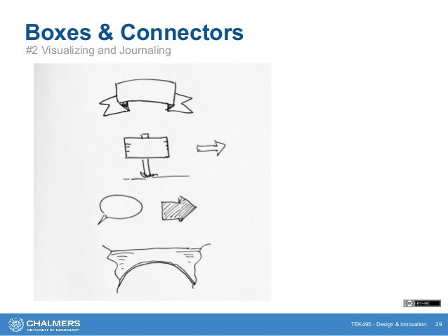 TEK495 - Design & Innovation 29 Boxes & Connectors #2 Visualizing and Journaling