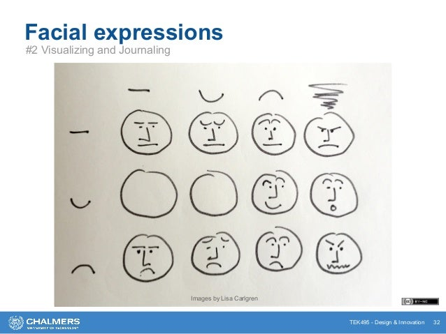 TEK495 - Design & Innovation 32 Facial expressions #2 Visualizing and Journaling Images by Lisa Carlgren