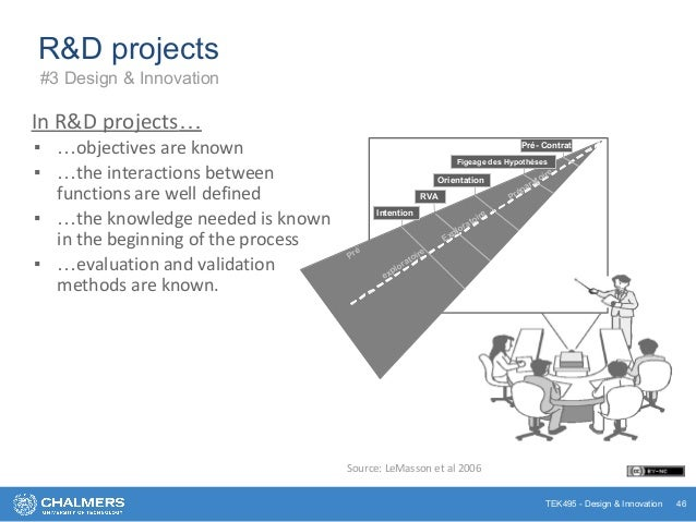 TEK495 - Design & Innovation In R&D projects… ▪ …objectives are known ▪ …the interactions between functions are well defin...