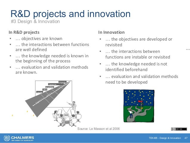 TEK495 - Design & Innovation In R&D projects ▪ … objectives are known ▪ … the interactions between functions are well defi...