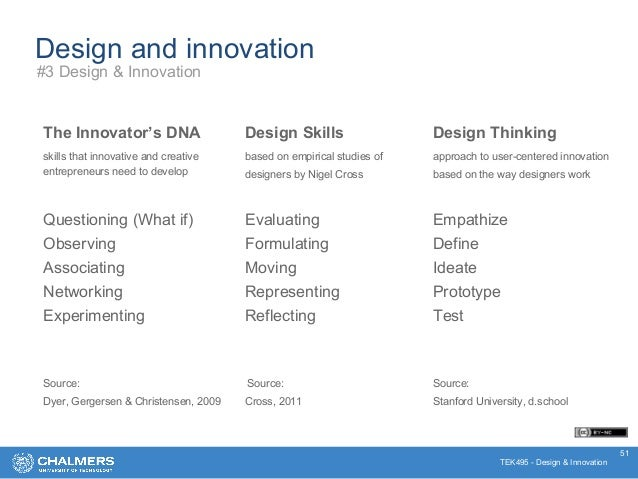 TEK495 - Design & Innovation Design Thinking approach to user-centered innovation based on the way designers work Empathiz...