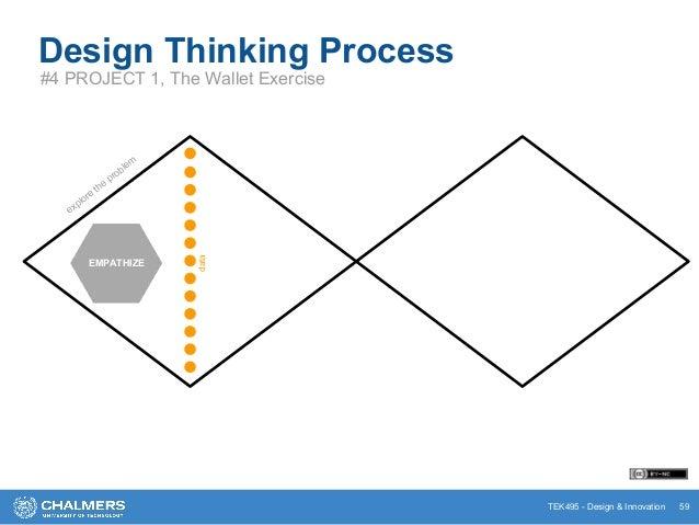 TEK495 - Design & Innovation Design Thinking Process #4 PROJECT 1, The Wallet Exercise 59 PROTOTYPE explore the problem EM...