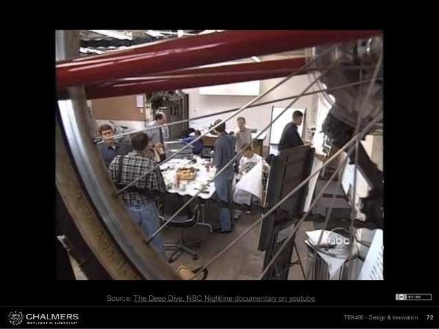 TEK495 - Design & InnovationTEK495 - Design & Innovation Source: The Deep Dive, NBC Nightline documentary on youtube 7272