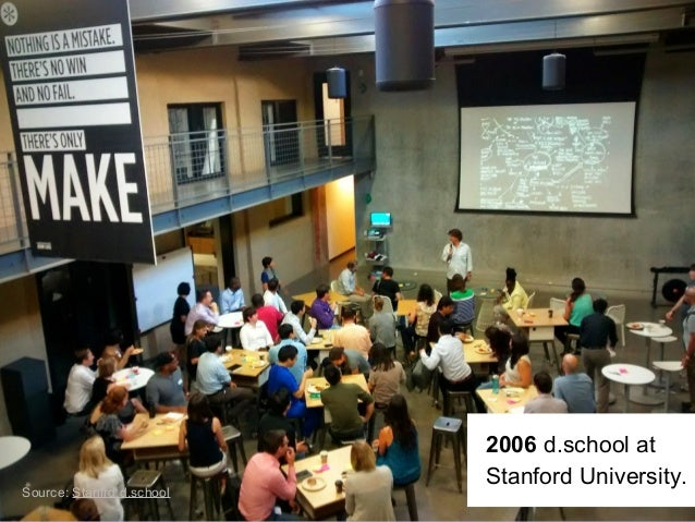 TEK495 - Design & Innovation 74 Source: Stanfrd d.school 2006 d.school at Stanford University.