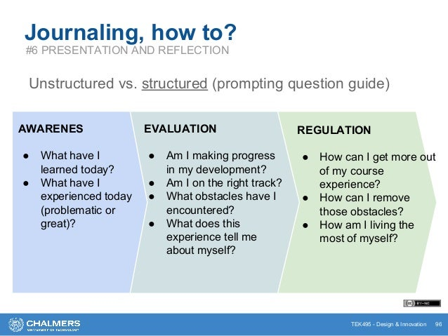 TEK495 - Design & Innovation 96 Journaling, how to? #6 PRESENTATION AND REFLECTION Unstructured vs. structured (prompting ...
