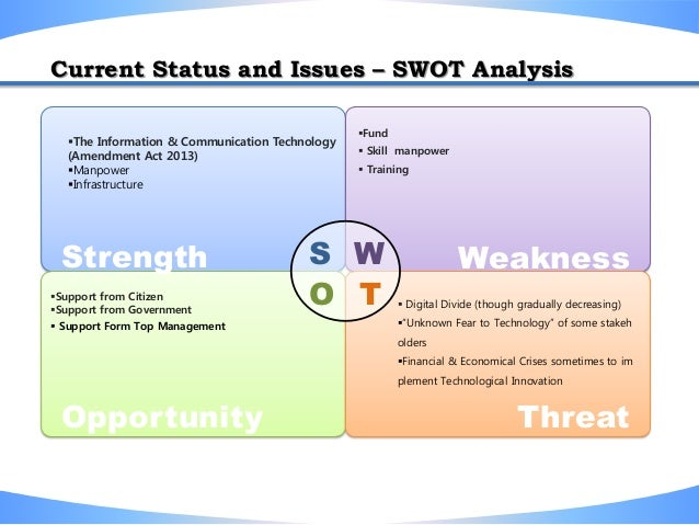swot analysis of manpower Human resource planning  a management determines how an organization should move from its current manpower position to its desire  • swot analysis :.