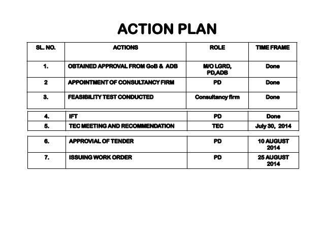 5 year financial plan