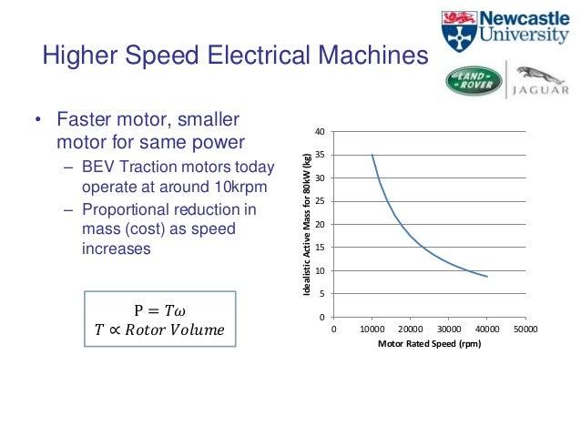 2000 Land Rover Defender Cost Upcomingcarshq Com