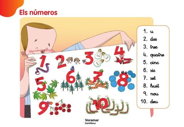 Els números  1. €  2. dofi  3. t®efi  4. quat®æ  5. cin©  6. sifi  7. ße†  8. hui†  9. no€ 10. ∂e€