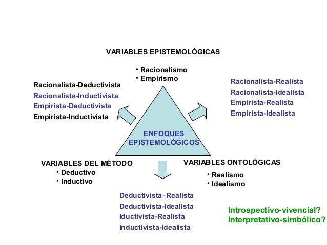 Enfoques epistemológicos Slide 2