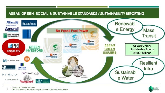 *Data as of October 14, 2019 **SM Investments and Ayala are part of the FTSE4Good Index Series ASEAN GREEN, SOCIAL & SUSTA...