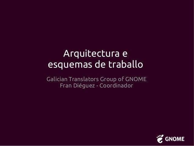 Arquitectura e esquemas de traballo Galician Translators Group of GNOME Fran Diéguez - Coordinador