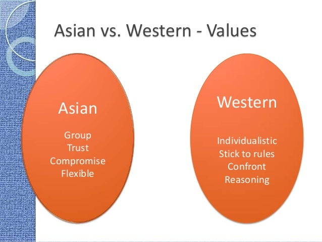 ethics western and asian Ethics in modern practice of traditional chinese medicine (tcm)  and to supplement that with the ethical considerations that belong to a western culture,.