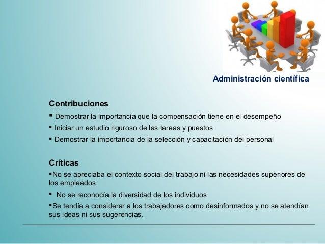 Administración científica Contribuciones  Demostrar la importancia que la compensación tiene en el desempeño  Iniciar un...