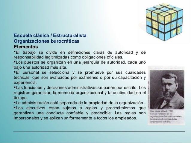 Escuela clásica / Estructuralista Organizaciones burocráticas Elementos El trabajo se divide en definiciones claras de au...